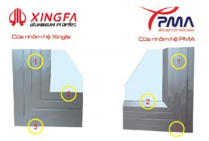so sánh cửa nhôm xingfa và cửa nhôm PMA ở Vinh